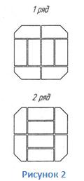 Схема кладки большой колонны